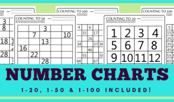 Free printable number charts for learning numbers to 100. Perfect for teaching counting in kindergarten. Add these to your counting activities in small groups or morning work. #counting #kindergarten #freeworksheets #numbers #learning